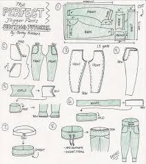 Jogger Pants Pattern New Inspiration