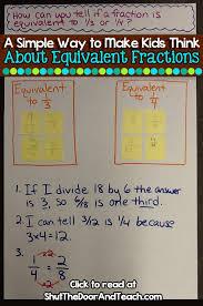 Shut The Door And Teach Fraction Unit Wrap Up Grade 4 Math
