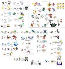 Pokemon Evolve Chart Pokemon Evolution Chart Ideas Pokemon Gallery