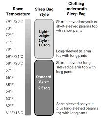 Baby Sleeping Bag Tog Chart Tog Chart