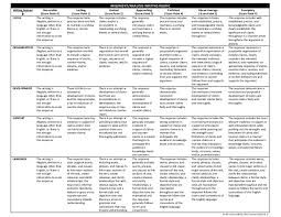 CCSS grade      argumentative writing rubric Kathy Schrock s Guide to Everything