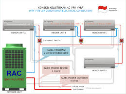 air conditioning system diagram. vrv or vrf electrical connection air conditioning system diagram