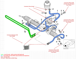 mini cooper wiring diagrams on line images chevy mini starter wiring diagram in addition ford expedition engine on e46 hose