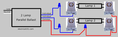 t8 dimming ballast wiring diagram images together dimming ballast wiring diagram t8 dimming ballast wiring