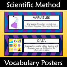 What Does Chart Mean In Science Scientific Method Poster And Anchor Charts