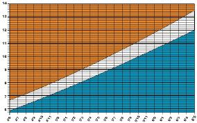 Average Female Body Weight Chart 11 12 Female Body Weight Chart Lasweetvida Com