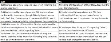 Agile User Story Acceptance Criteria Template Definition Of Done Acceptance Criteria Or Conditions Of