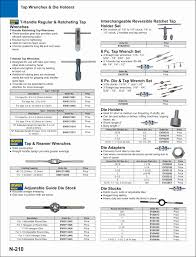 Allen Key Size Chart Experienced Wrenches Size Chart Hex Head Wrench Allen Key