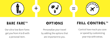 Trip Charge Calculator Baggage Baggage Fees Baggage Policy Bag Size Spirit Airlines