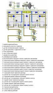 Система курсовой устойчивости esc Схема системы курсовой устойчивости esp