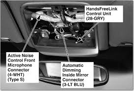 acura tl fuse box location acura wiring diagrams