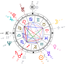 Astrology And Natal Chart Of Bill Maher Born On 1956 01 20