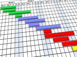 Gantt Chart Project Management Tools