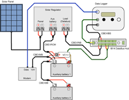 palle solar guide to get how to make solar panel charge controller solar panel schematic