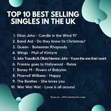 Top 10 Best Selling Singles In The Uk Uk Singles