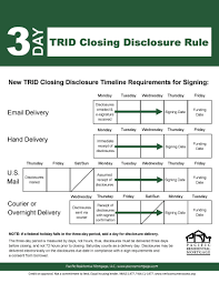 Trid Closing Disclosure Delivery Chart Pacific Residential