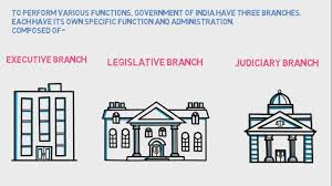 Indian Parliamentary System Chart Legislative Executive And Judiciary Branches Of Indian Government