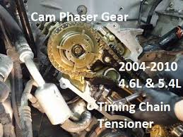 the ford triton timing chain problem and solution ford triton engine diagram
