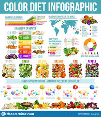Rainbow Diet Healthy Nutrition Infographic Stock Vector