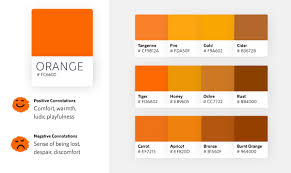Marketing Color Chart Color Psychology In Marketing The Ultimate Guide Visual