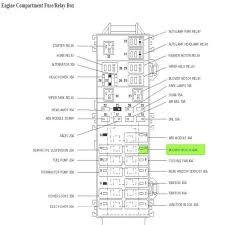 2003 taurus fuse box diagram 1 wiring diagram source 2003 corvette fuse box wiring diagrams the2003 corvette fuse box diagram wiring diagram 2003 corvette fuse