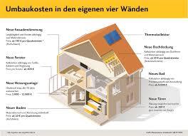Update Für Die Eigenen Vier Wände Bausparkasse Schwäbisch Hall