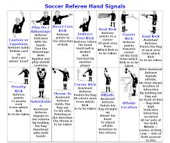 High School Football Referee Signals Chart Referee Hand Signals Wilmington Youth Soccer Association