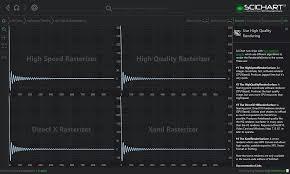 Wpf Chart Change Renderer Plugin Fast Native Chart