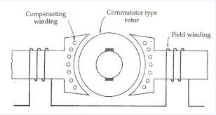 valeo wiper motor wiring diagram wiring diagram and hernes 1964 chevy wiper motor wiring diagram image about