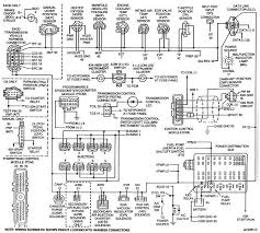 1996 Ford F450 Fuse Box Diagram Ford Explorer XLT