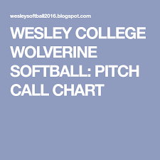 Wesley College Wolverine Softball Pitch Call Chart