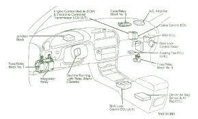 95 camry wiring diagram wiring diagram shrutiradio 2001 toyota camry interior fuse box diagram at 1997 Toyota Camry Fuse Box