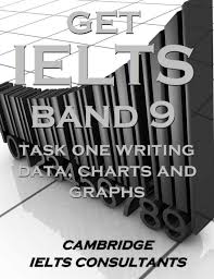 Get Ielts Band 9 In Writing Task 1 Data Charts And Graphs