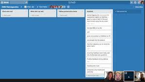 Retrospective Template For Remote Teams Free Agile Sprint