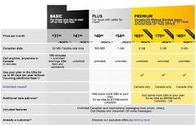 Choose the best plan by comparing their pricing, speed, and more. Videotron Promo Free U S Roaming For 90 Days In Premium Plans Iphone In Canada Blog