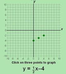 best algebra images maths algebra algebra and  interact math interactive algebra practice