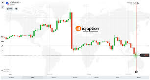 The Best 4 Step Candlestick Strategy Iq Option Wiki