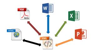 XML, la solución ante la diversidad de formatos - Iberdok