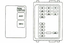 1998 buick park avenue fuse box diagram circuit wiring diagrams 1998 buick park avenue fuse box diagram