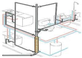 bathroom plumbing layout. photo 4 of 7 how to plumb a basement bathroom (lovely plumbing layout #4) b