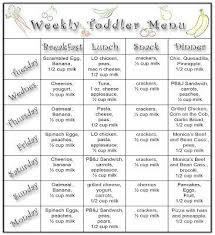 Babies Menu Planner Baby Weekly Menu Planner This Weeks Sample Toddler Menu Chasing