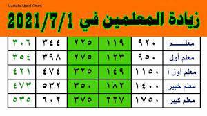 زيادة المرتبات يوليو 2021 - bmp-dungarees