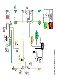 western plow wiring diagram legend quick start guide of wiring myers plow wiring diagram sv2 wiring library rh 23 akszer eu chevy western plow wiring diagram chevy western plow wiring diagram