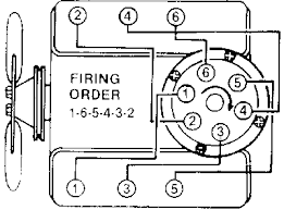 chevy 4 3 v6 engine diagram chevy auto wiring diagram schematic 93 chevy 4 3 before did run until crank came engine all wiring on chevy 4