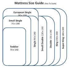 Mattress Size Comparison Chart Mattress Size Chart