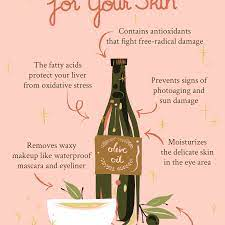 can you use olive oil for your skin a