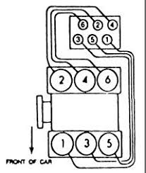 spark plug wiring diagram 97 buick lesabre spark spark plug ignition problem spark image about wiring on spark plug wiring diagram 97 buick