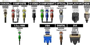 how to wire your entertainment system types of wires