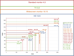 Lcd Monitor Resolution Chart Led Monitor Led Monitor Sizes