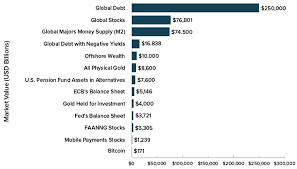 But bitcoin is still in its nascency. Why Invest In Bitcoin Drop Gold